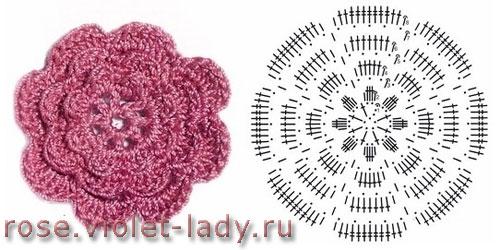 Коврик с розой (крючок).